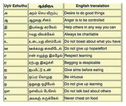 Tamil thirukural and meaning
